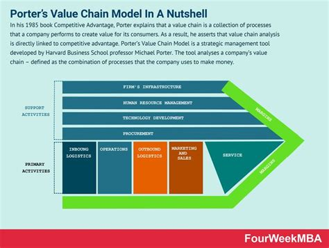 [pdf] Analysis And Valuation Of Insurance Companies.
