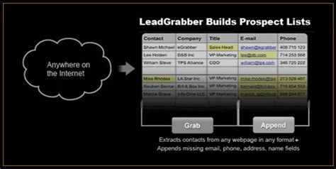 B2b List Building Software Lead Generation Tool Build Prospect.