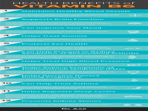 B6 Vitamin Benefits