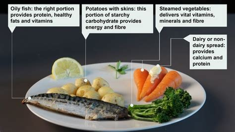 Bbc Science - Healthy Eating: Is This The Ultimate Healthy Meal?.