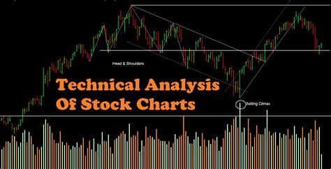 [click]basic Concepts Of Technical Analysis.