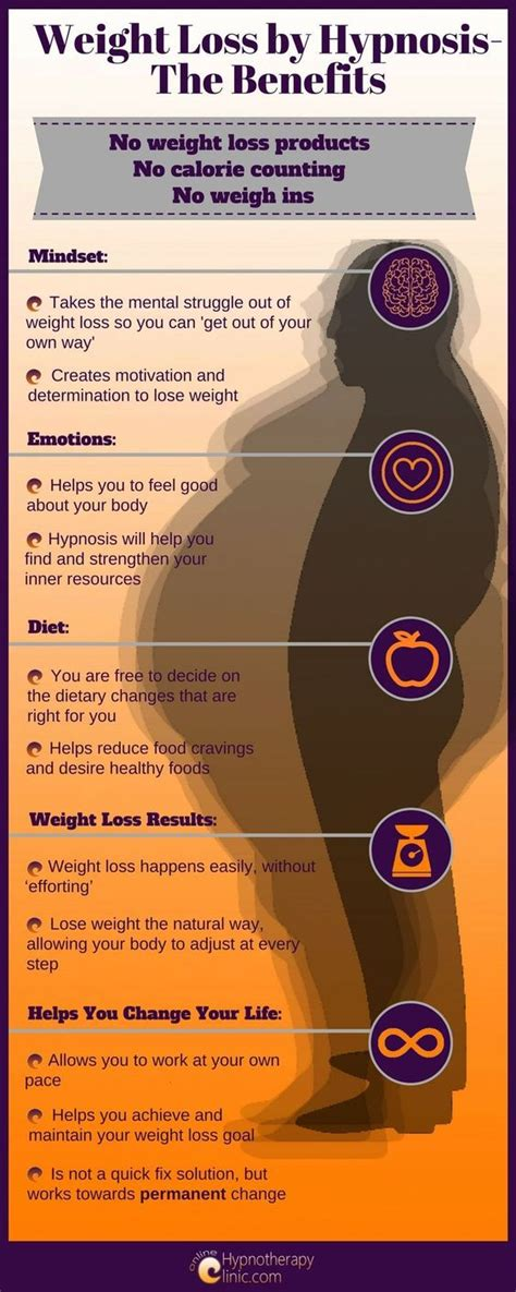 Benefits Of Hypnosis For Weight Loss - Weight Loss Hypnosis.