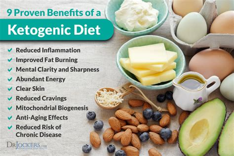 Benefits Of Ketogenic Eating