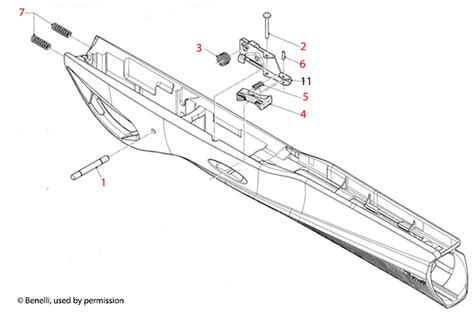 Benelli U S A Vinci Forend Assembly Schematic - Brownells Uk.