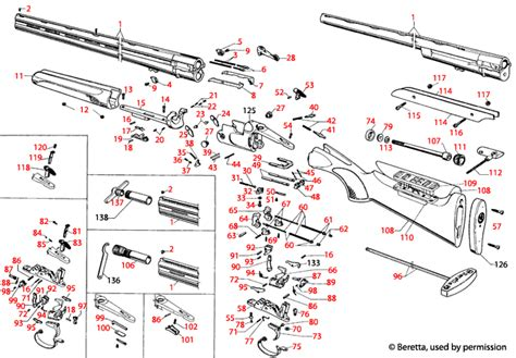 Beretta 682 Gold - 682 Gold Evolution Schematic .