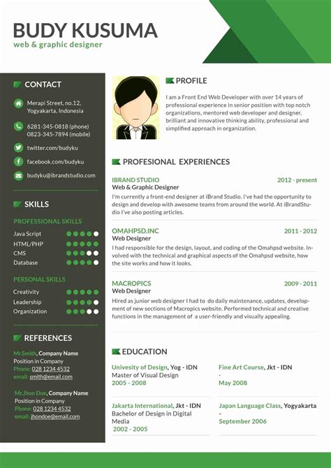 best free resume posting sites - Free Resume Posting Sites