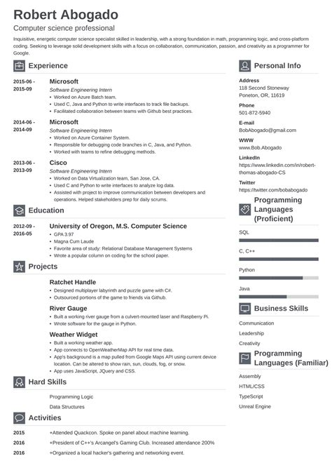 The unix sysadmin resume want see