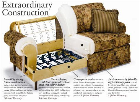 Uconn Dorm Furniture Sale | Furniture Home Ideas