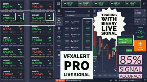 [pdf] Binary Options Trading Signals Live .