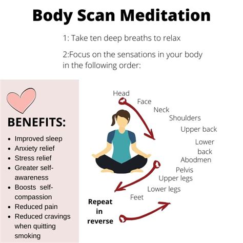 [pdf] Body Scan Meditation - Still Mind.