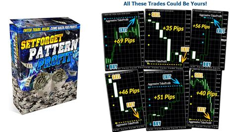 [pdf] Brand New Forex Buy Sell Pattern Indicator