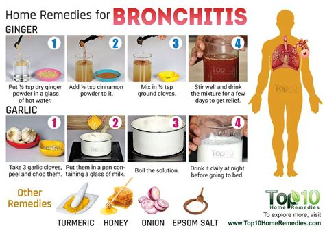 [click]bronchitis - How To Cure Bronchitis Naturally - Home Remedies For Bronchitis.