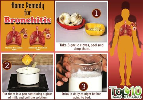 @ Bronchitis Types Causes And Home - Top 10 Home Remedies.