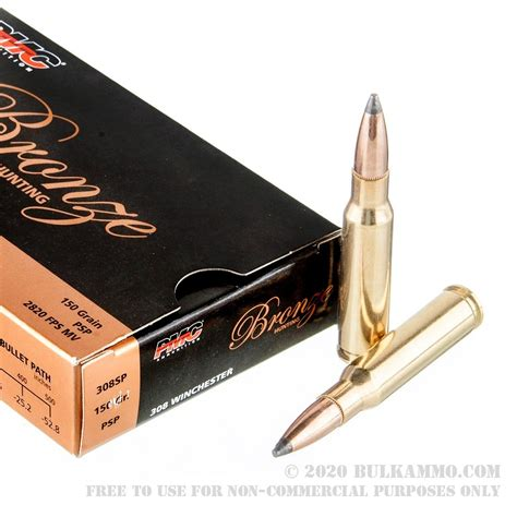 Bulk Rifle Ammo For Sale - Bulkammo Com.
