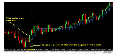 [click]buy Sell Arrow Indicator Mt4 Download Link .