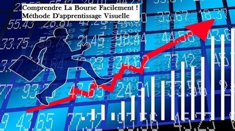 [click]comprendre La Bourse Facilement - Reviewdaily Net.