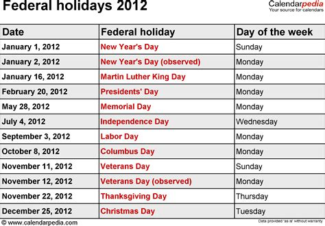 calendar of 2012 with holiday list