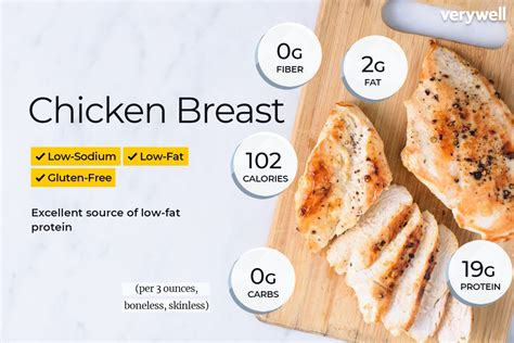Calories Per Gram Of Chicken Breast