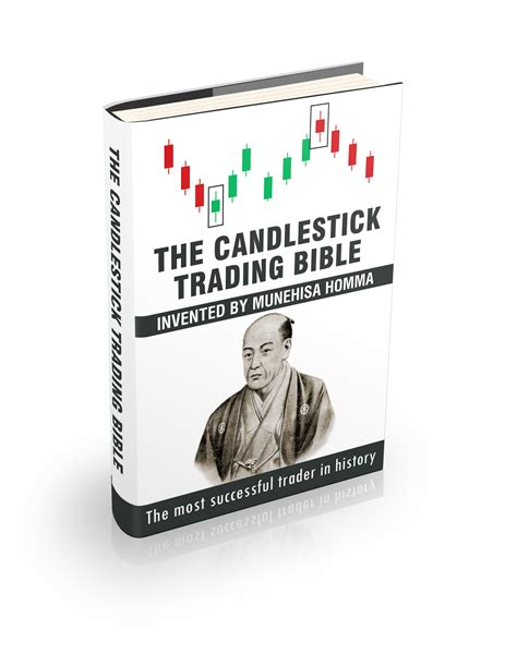 [click]candlestick Trading Bible.