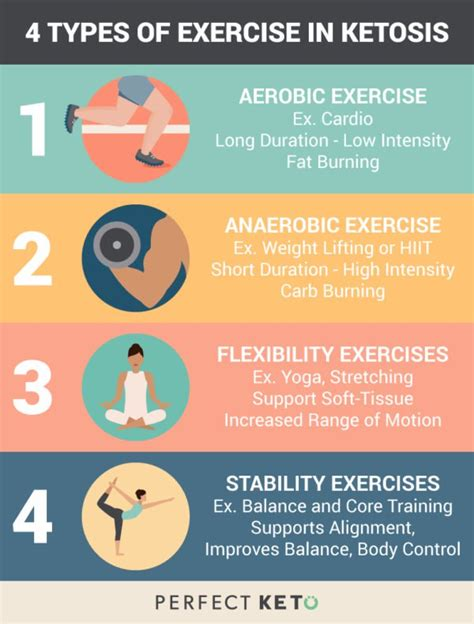 Cardio Workouts During Ketogenic Diet