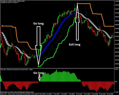 @ Cashforex Indicator- Forex Trading System That Works.