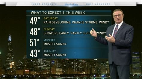 Chicago Local News, Weather, Traffic, Us & World And Breaking.