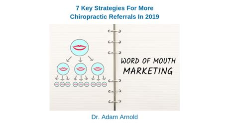 Chiropractic Referral Strategies - Web Profit Maximiser.