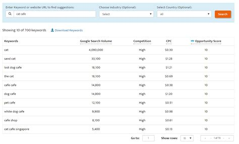 [click]choose The Right Keywords With Our Research Tools - Google Ads.