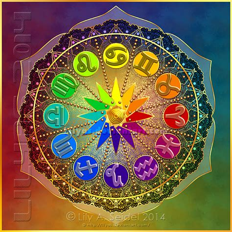 [pdf] Circle Of Letters On Good Will Spiritual Astrology F.