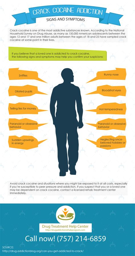 Cocaine Abuse Symptoms, Signs And Addiction Treatment.