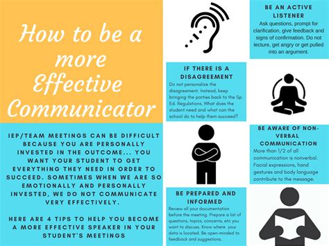 [click]communication Secrets  How To Communicate Effectively .