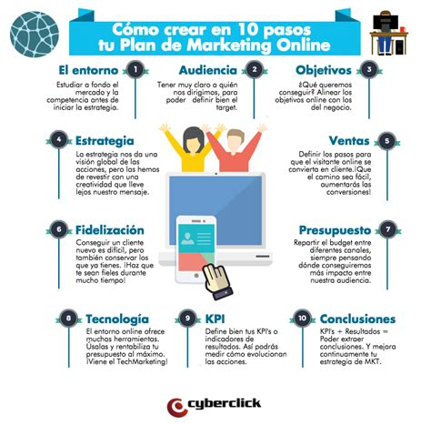 @ Como Hacer Un Plan De Marketing Para Un Bar 10 Claves .