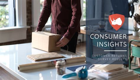 @ Consumer Insights Survey Customer Returns And Chargebacks .
