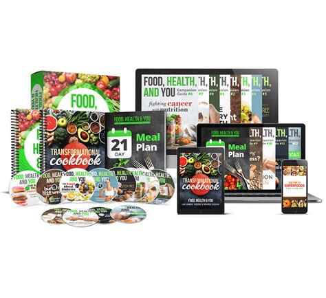 @ Coupon For Food Health You - Complete Implementation .