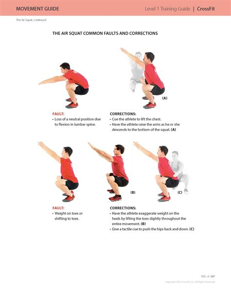 Crossfit Training Guide.