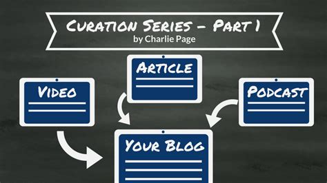 @ Curation Series - Part 1 - Charlie Page.