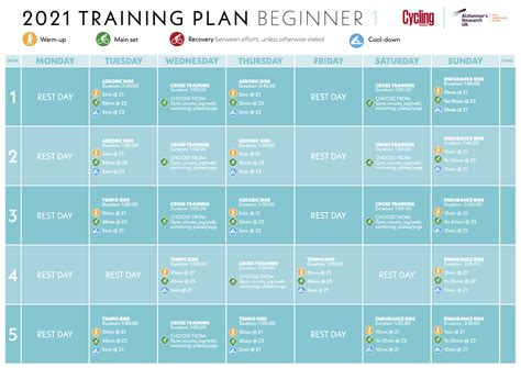 [click]cycling Training Plan For Beginners - Cycling Weekly.
