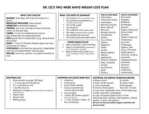 [pdf] Dr Oz  S Two-Week Rapid Weight Loss Plan.