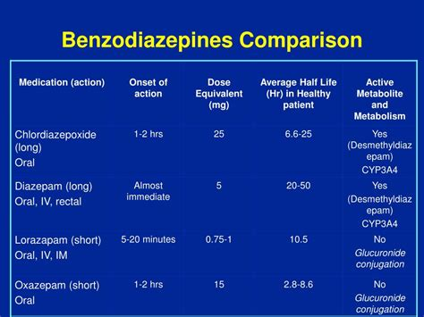 [pdf] Diazepam - Alcohol Withdrawal.
