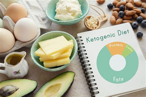 Diet Review: Ketogenic Diet For Weight Loss The Nutrition Source.