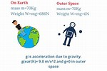 Difference Between Gravity Mass and Weight
