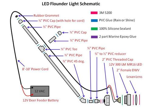 Diy Building Plans Flounder Gigging Lights
