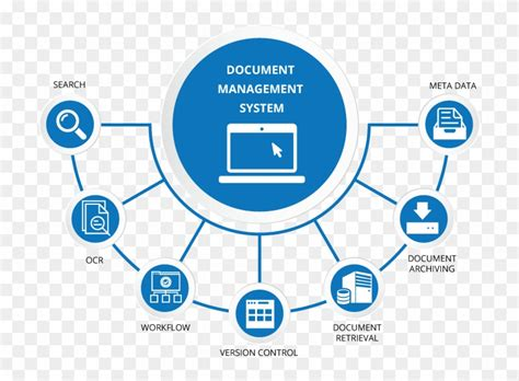 [click]document Management System - Wikipedia.