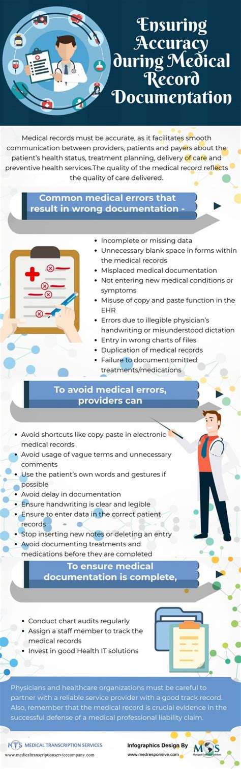 [pdf] Documentation Of Medical Records - Wichita.