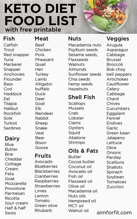 Doesa Ketogenic Diet Prevent Cavities