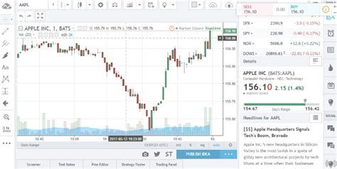 [click]dreamtai Amazng Stock Trading Software Review   Is It A