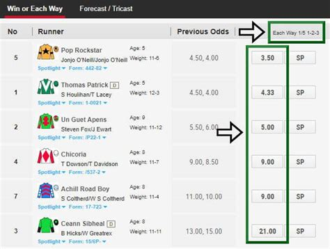Each Way Betting Explained - What It Means & How To Calculate.