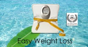 Easy Weight Loss Hypnosis App Store.