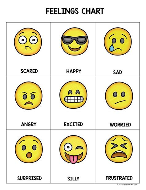 @ Emoji Feeling Faces Feelings Recognition  To Print .