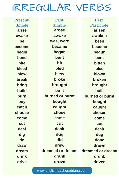 [pdf] English Grammar Learn To.